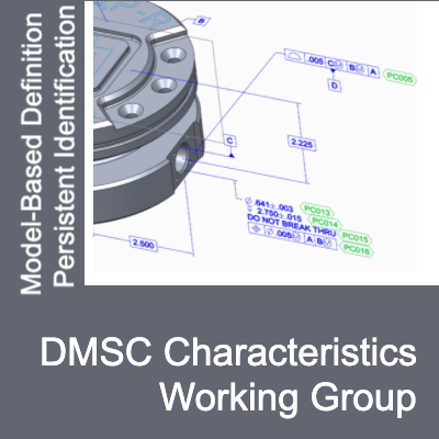 MBD Persistent Identification DMSC Characteristics Working Group